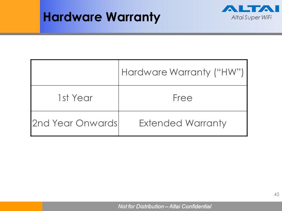 Hardware Warranty ( HW )