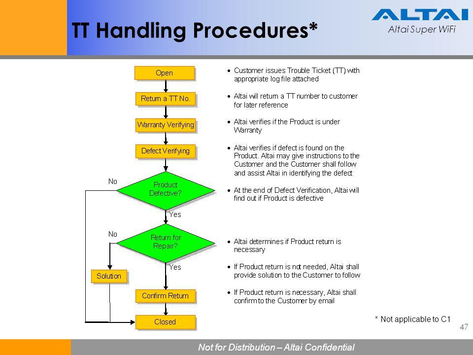 TT Handling Procedures*