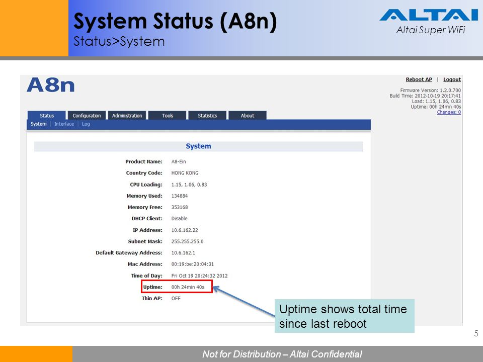 System Status (A8n) Status>System