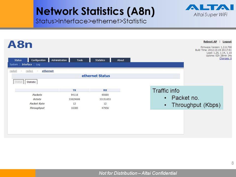 Network Statistics (A8n)
