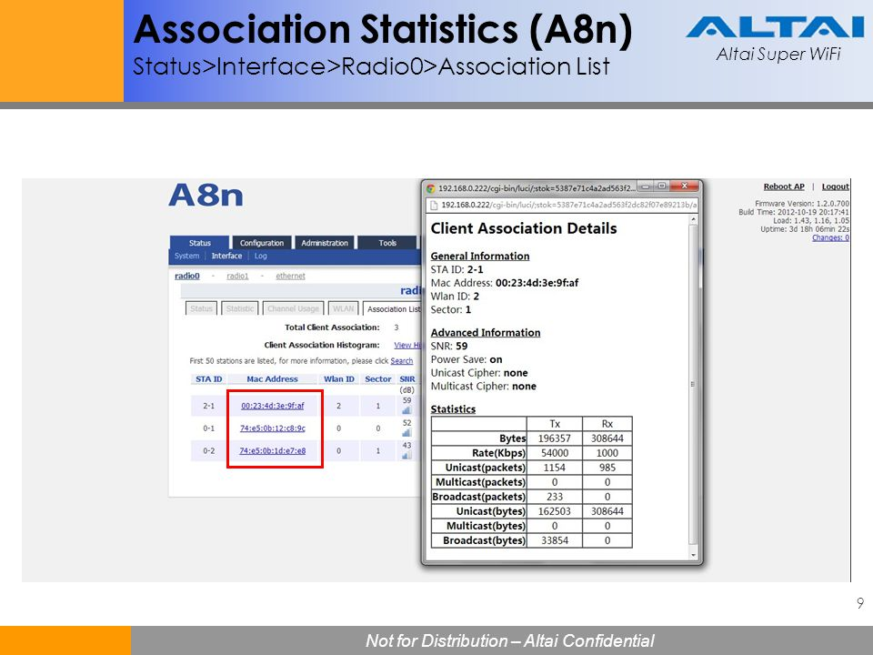Association Statistics (A8n) Status>Interface>Radio0>Association List