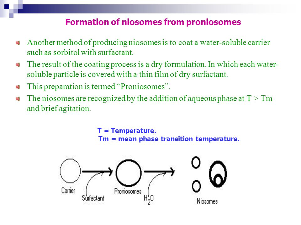 Formation of niosomes from proniosomes