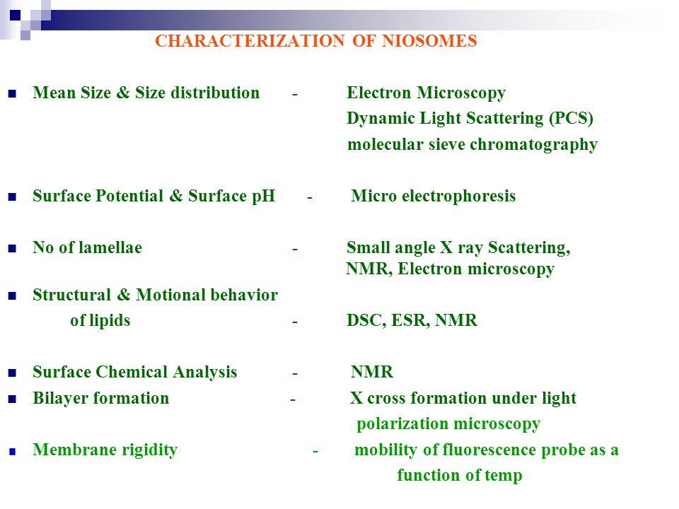 CHARACTERIZATION OF NIOSOMES