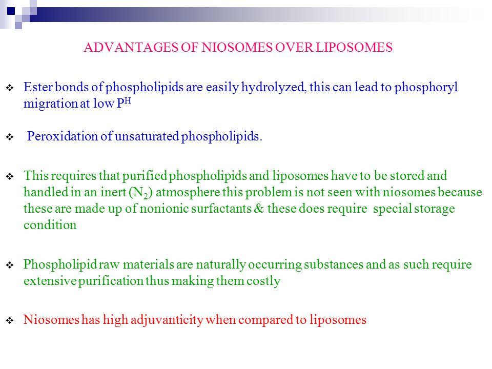 ADVANTAGES OF NIOSOMES OVER LIPOSOMES