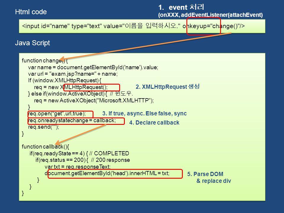 event 처리 Html code Java Script