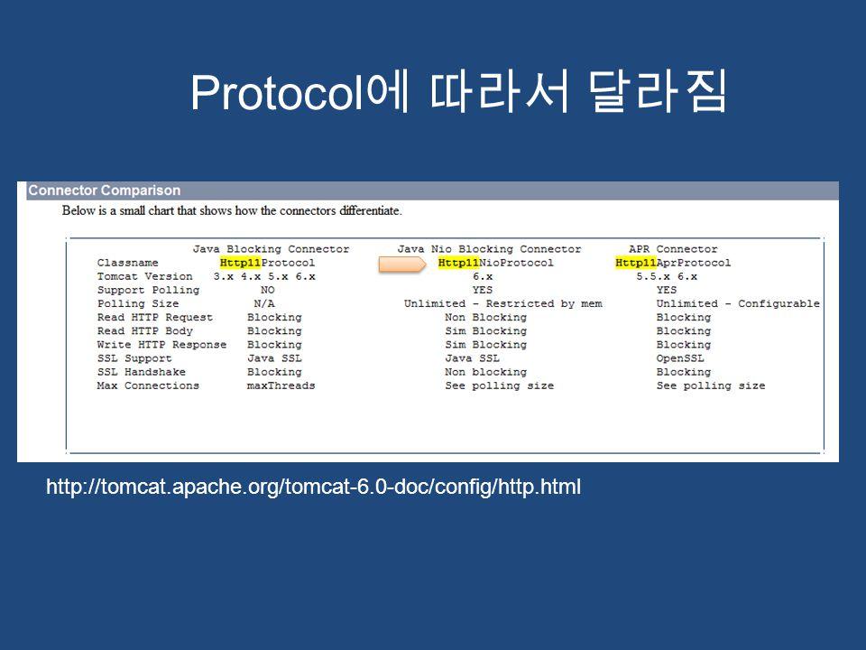 Protocol에 따라서 달라짐 http://tomcat.apache.org/tomcat-6.0-doc/config/http.html