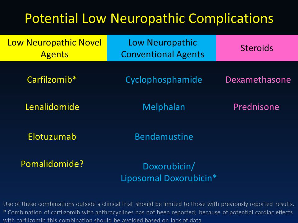 Potential Low Neuropathic Complications