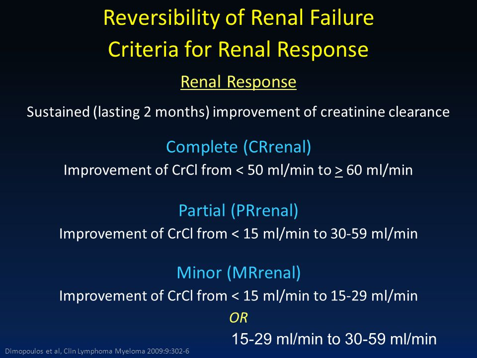 Reversibility of Renal Failure Criteria for Renal Response