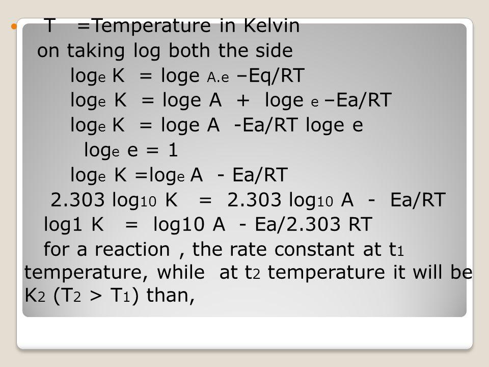 T =Temperature in Kelvin
