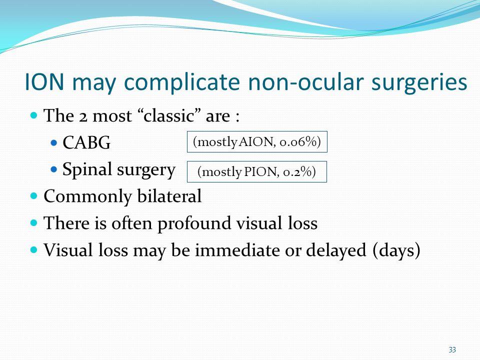 ION may complicate non-ocular surgeries