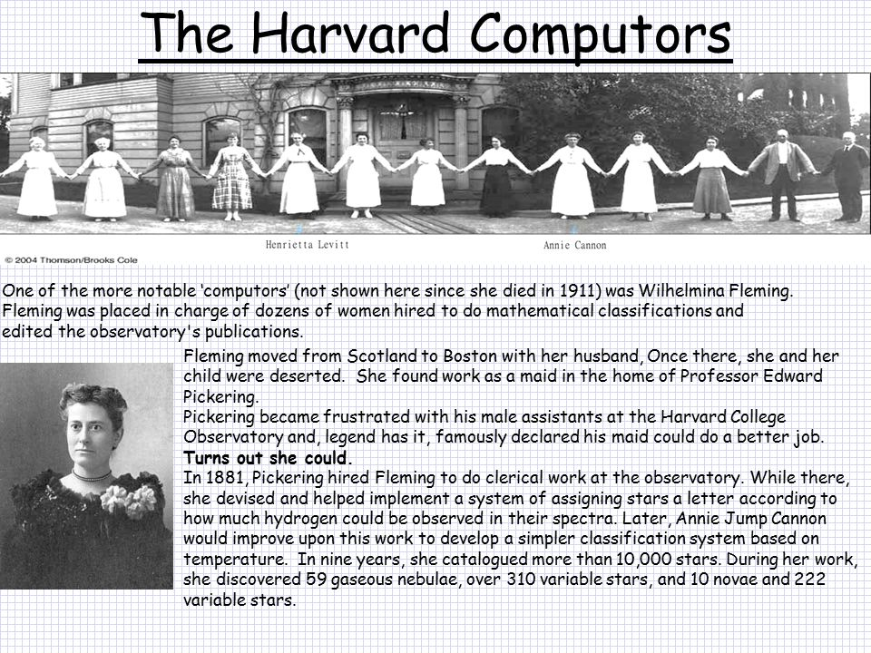 The Harvard Computors