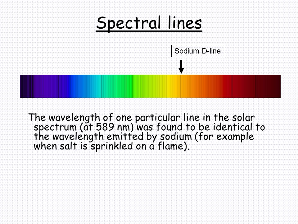Spectral lines Sodium D-line.