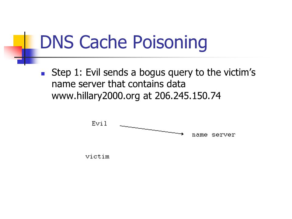 DNS Cache Poisoning Step 1: Evil sends a bogus query to the victim's name server that contains data www.hillary2000.org at 206.245.150.74.