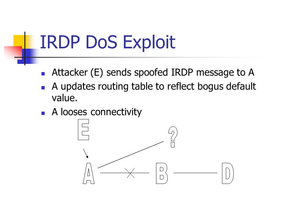 IRDP DoS Exploit Attacker (E) sends spoofed IRDP message to A. A updates routing table to reflect bogus default value.