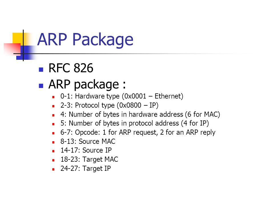 ARP Package RFC 826 ARP package :