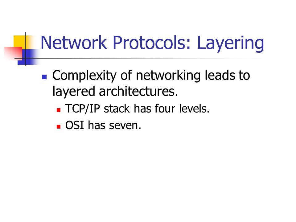 Network Protocols: Layering