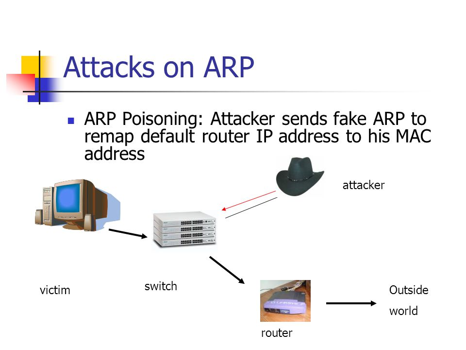 Attacks on ARP ARP Poisoning: Attacker sends fake ARP to remap default router IP address to his MAC address.