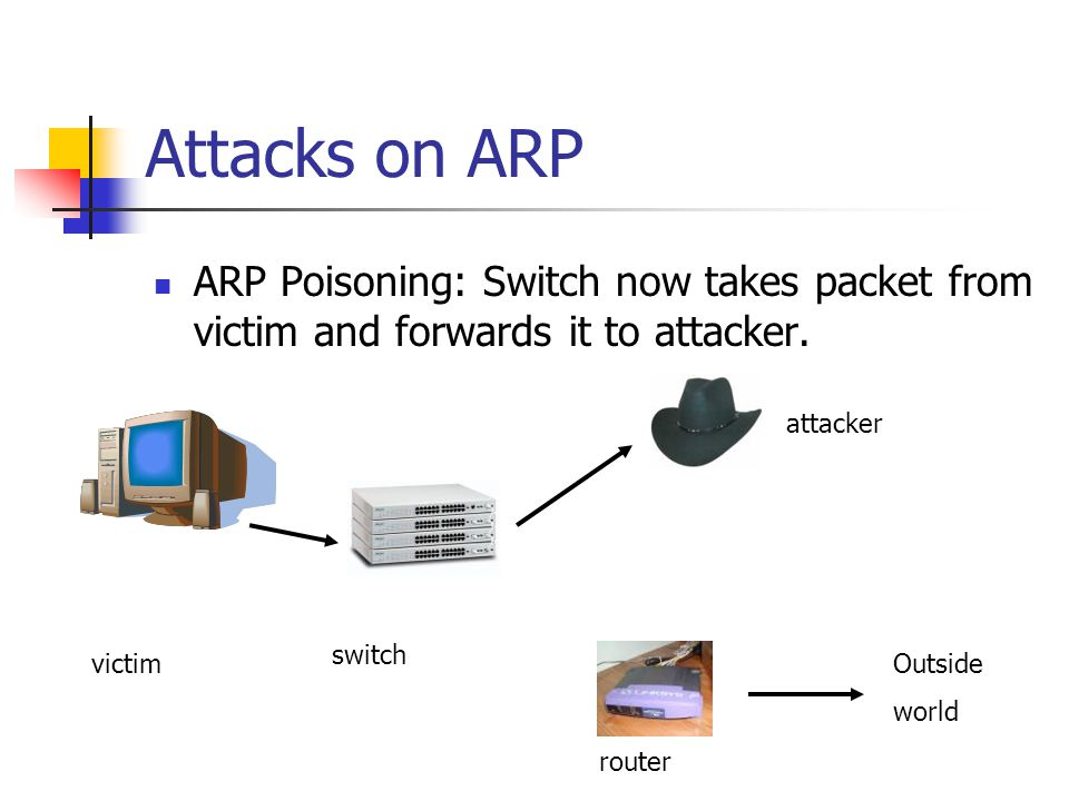 Attacks on ARP ARP Poisoning: Switch now takes packet from victim and forwards it to attacker. attacker.