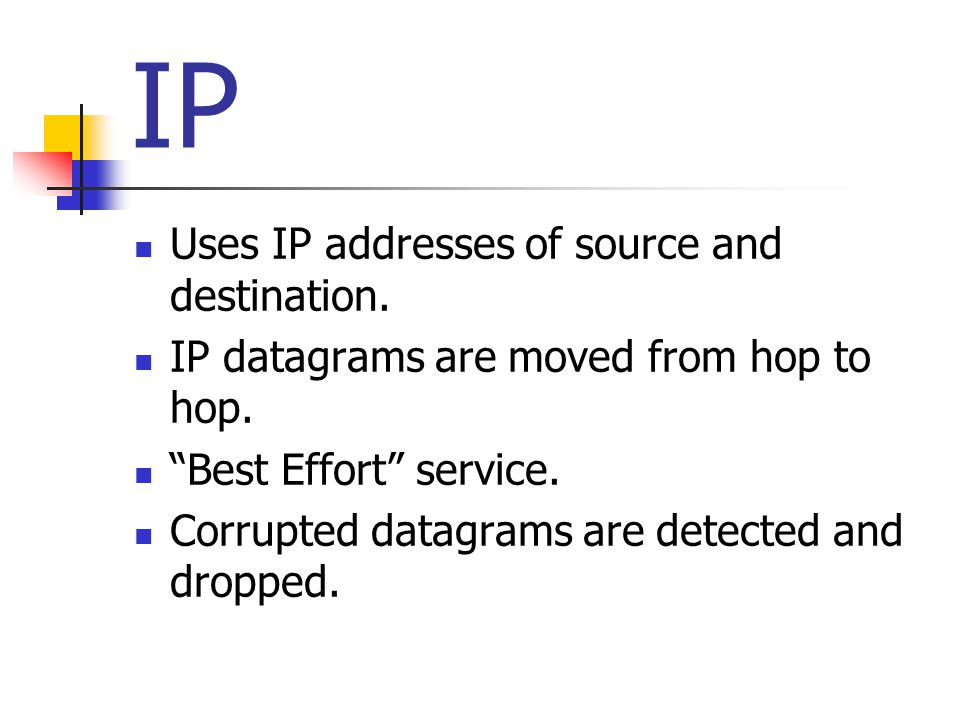 IP Uses IP addresses of source and destination.