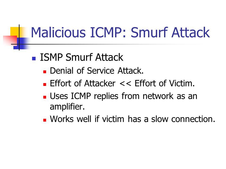 Malicious ICMP: Smurf Attack