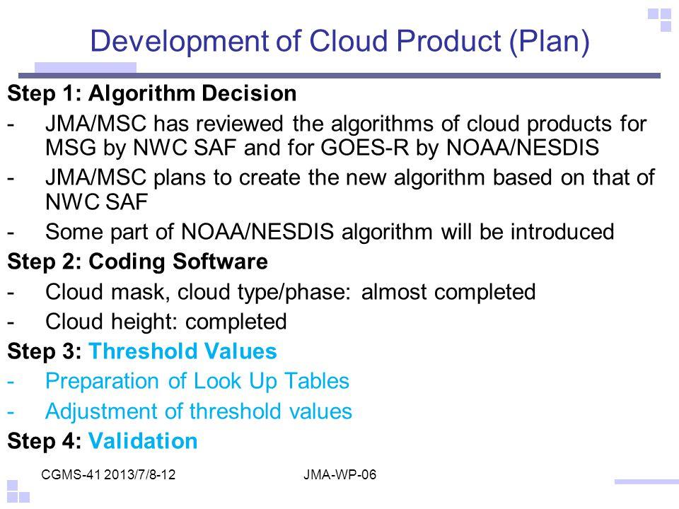 Development of Cloud Product (Plan)