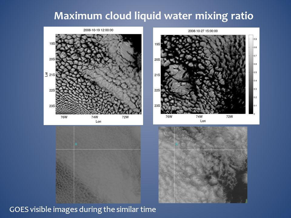 Maximum cloud liquid water mixing ratio