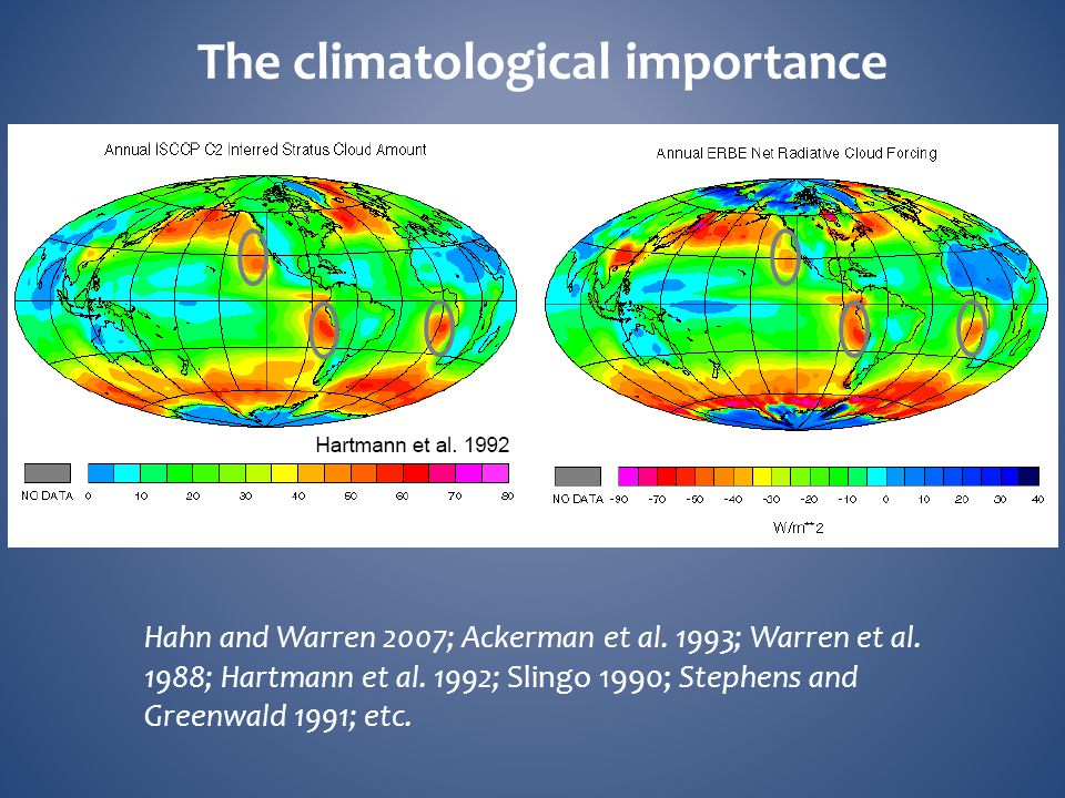 The climatological importance