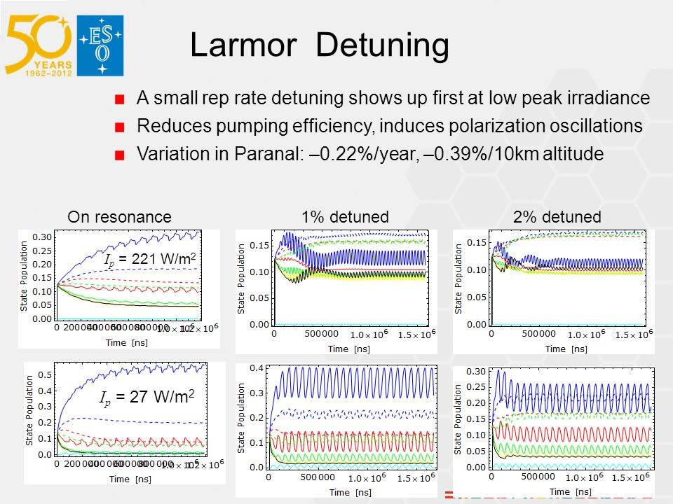 Larmor Detuning A small rep rate detuning shows up first at low peak irradiance. Reduces pumping efficiency, induces polarization oscillations.