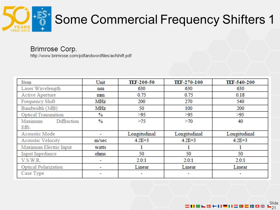 Some Commercial Frequency Shifters 1