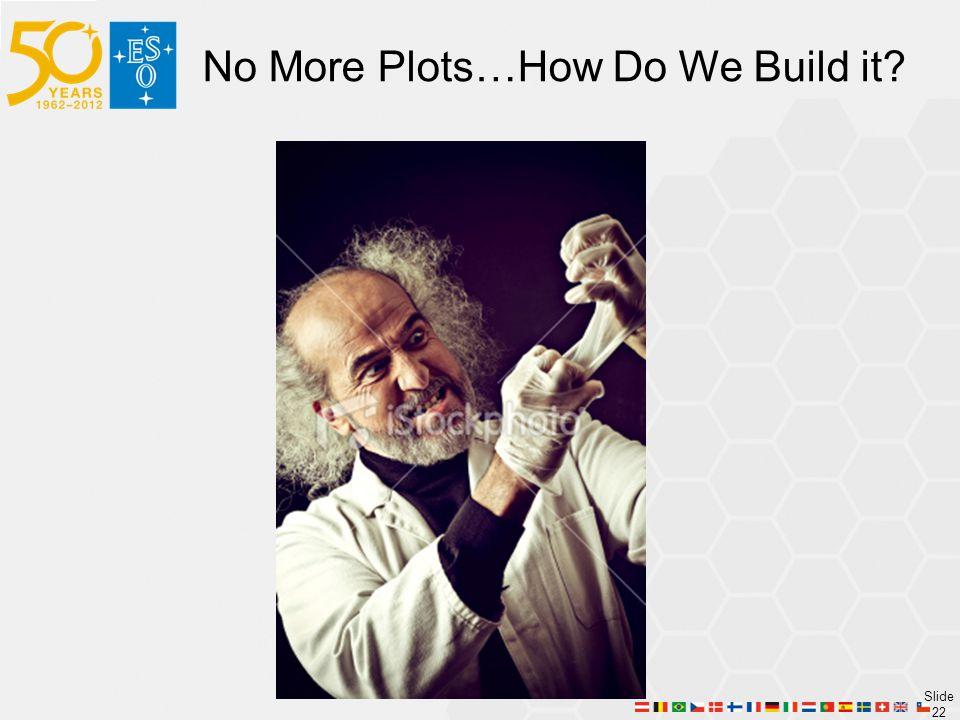 No More Plots…How Do We Build it