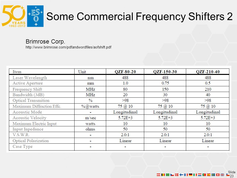 Some Commercial Frequency Shifters 2