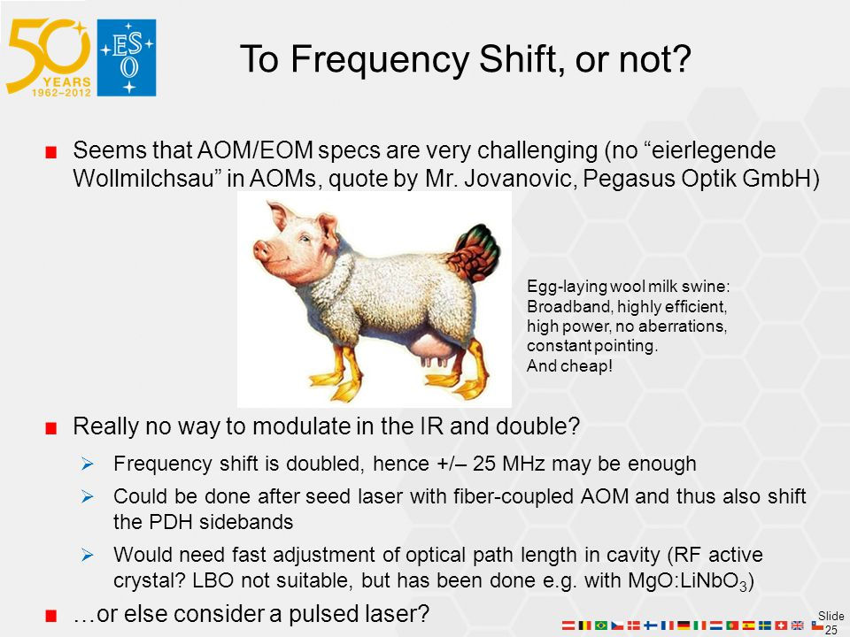 To Frequency Shift, or not