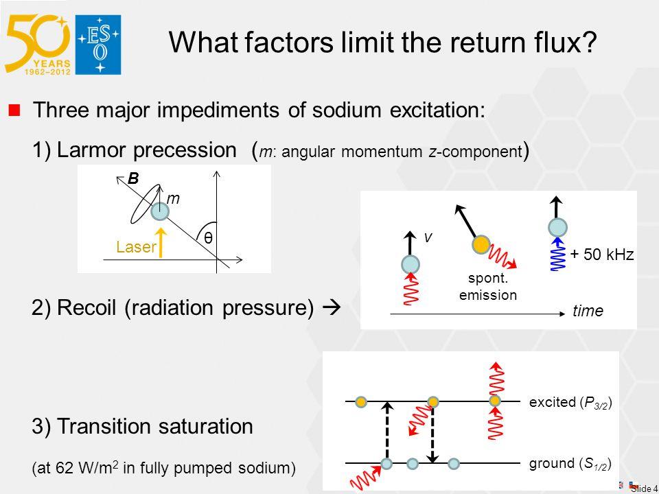What factors limit the return flux