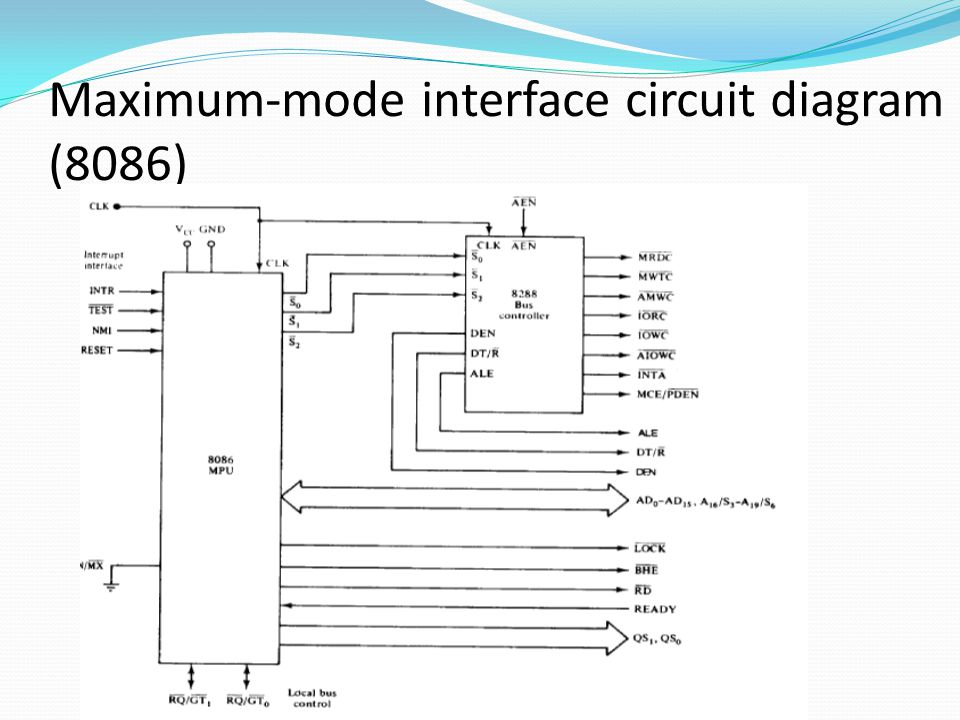 Maximum-mode interface circuit diagram (8086)