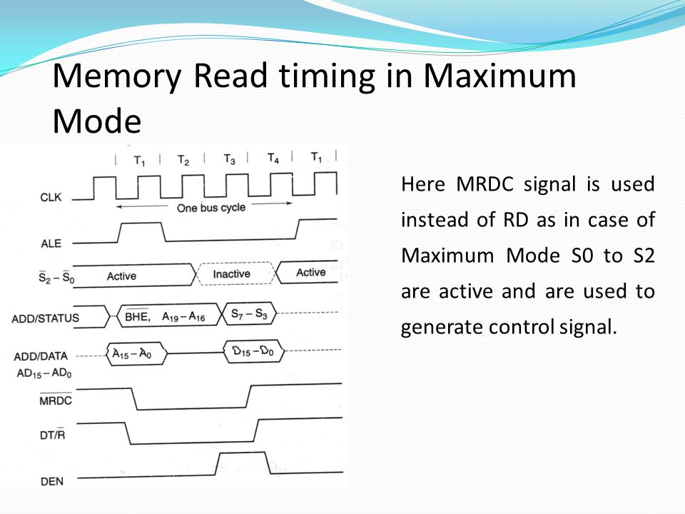 Memory Read timing in Maximum Mode