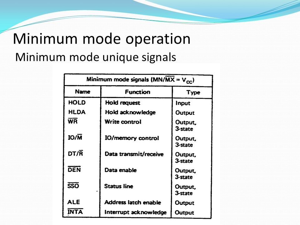 Minimum mode operation
