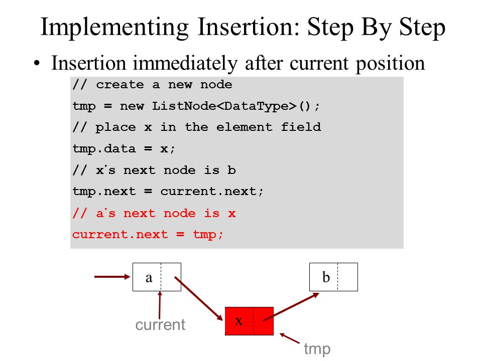 Implementing Insertion: Step By Step