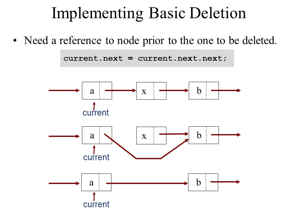 Implementing Basic Deletion