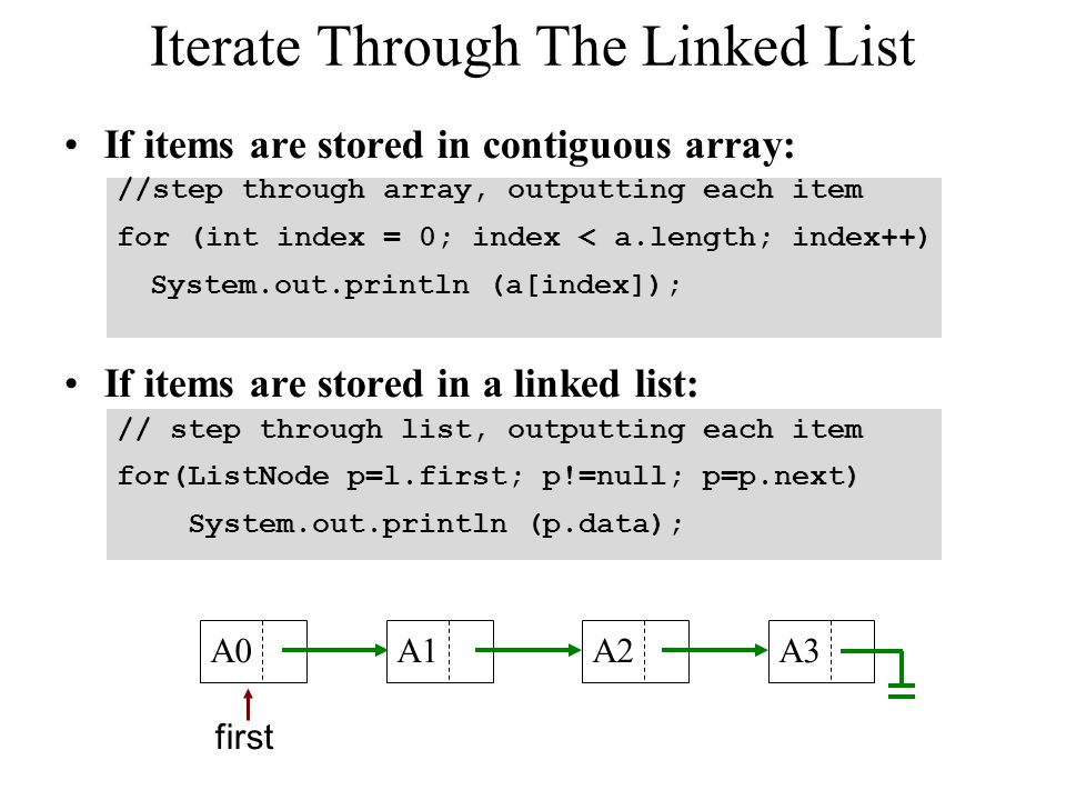 Iterate Through The Linked List