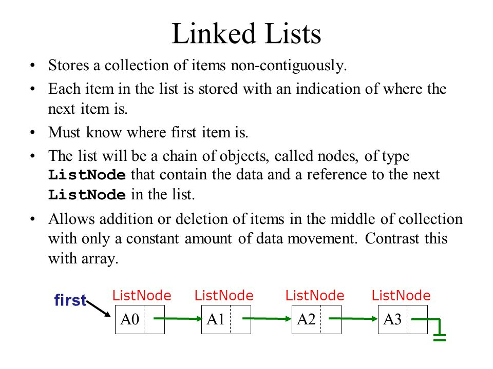 Linked Lists Stores a collection of items non-contiguously.