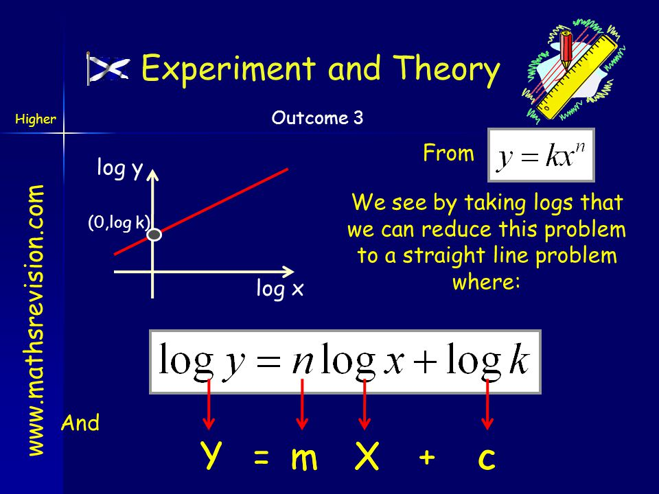 Y Y = m m X X + c c Experiment and Theory From log y