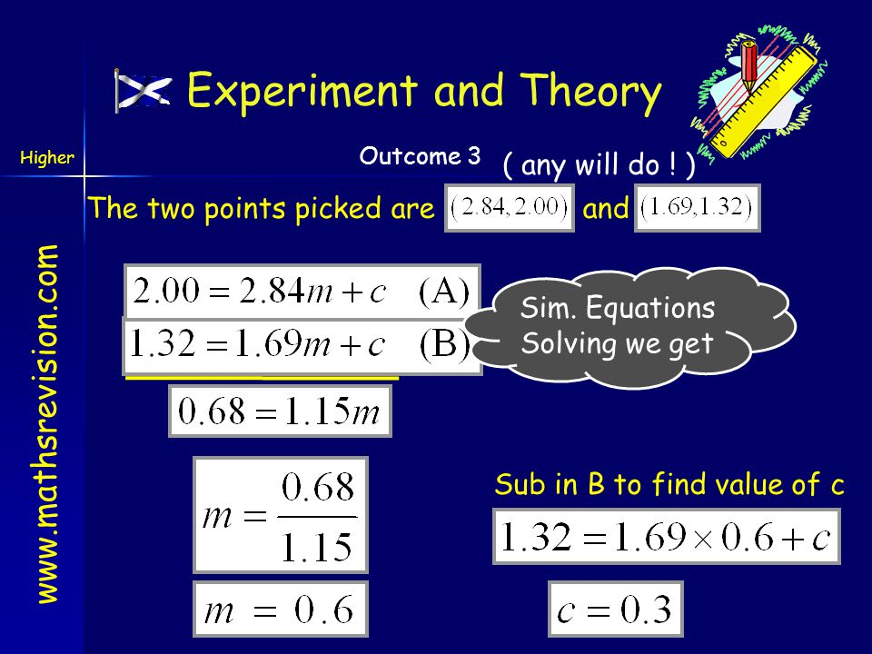 Experiment and Theory ( any will do ! ) The two points picked are and