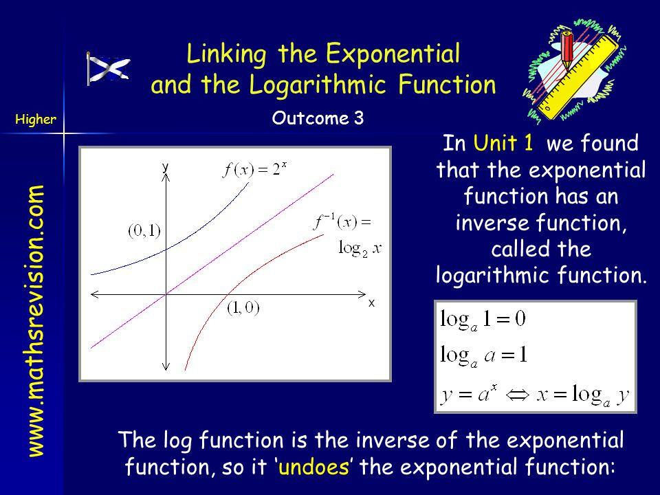 Linking the Exponential and the Logarithmic Function