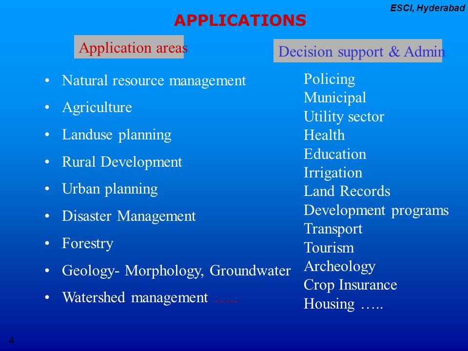 APPLICATIONS Application areas. Decision support & Admin. Natural resource management. Agriculture.