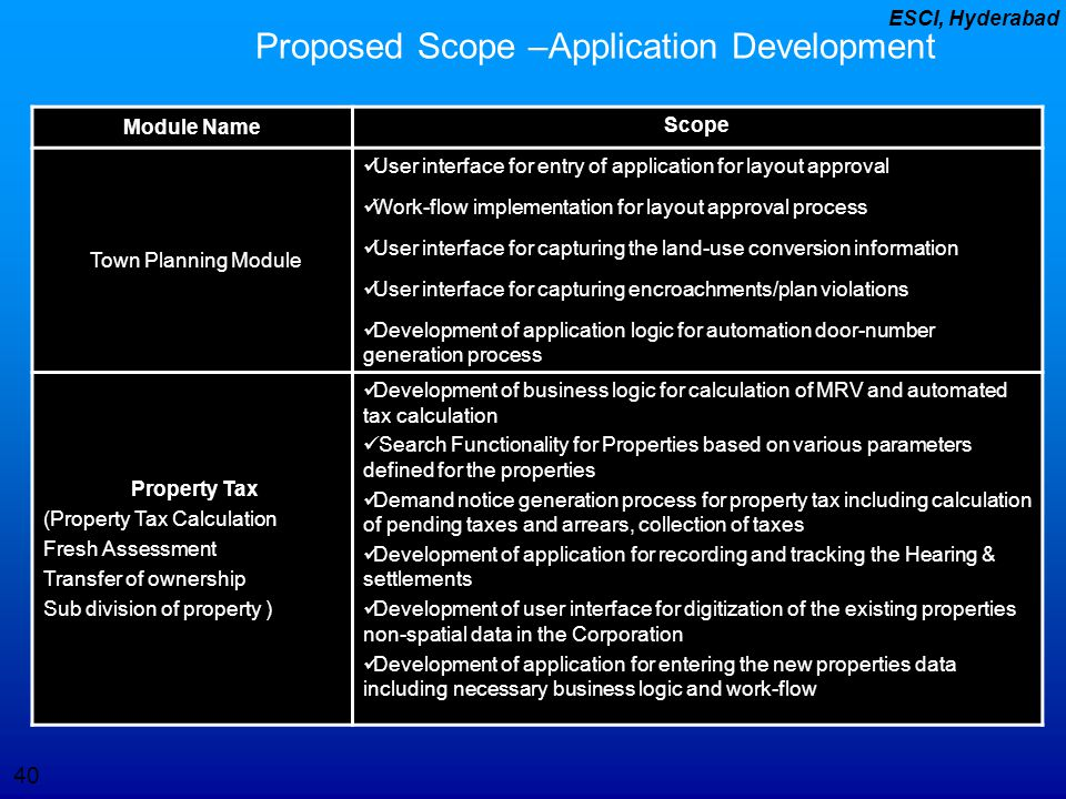 Proposed Scope –Application Development