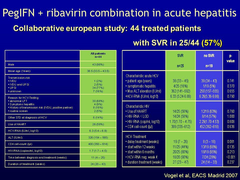 PegIFN + ribavirin combination in acute hepatitis