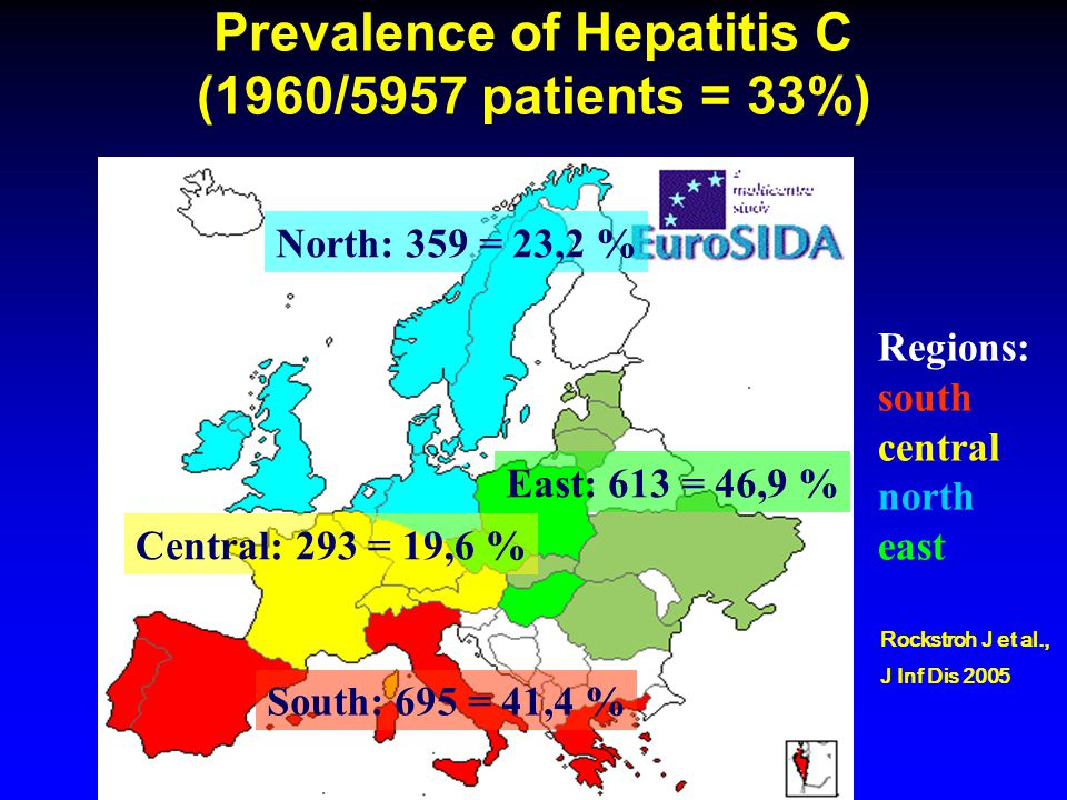 Prevalence of Hepatitis C (1960/5957 patients = 33%)