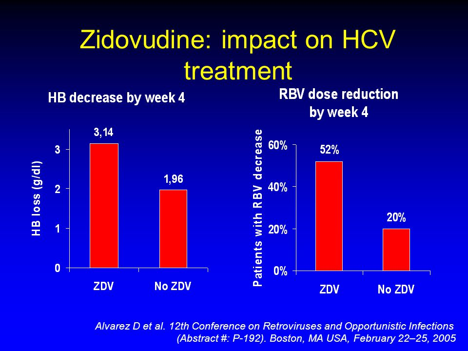 Zidovudine: impact on HCV treatment