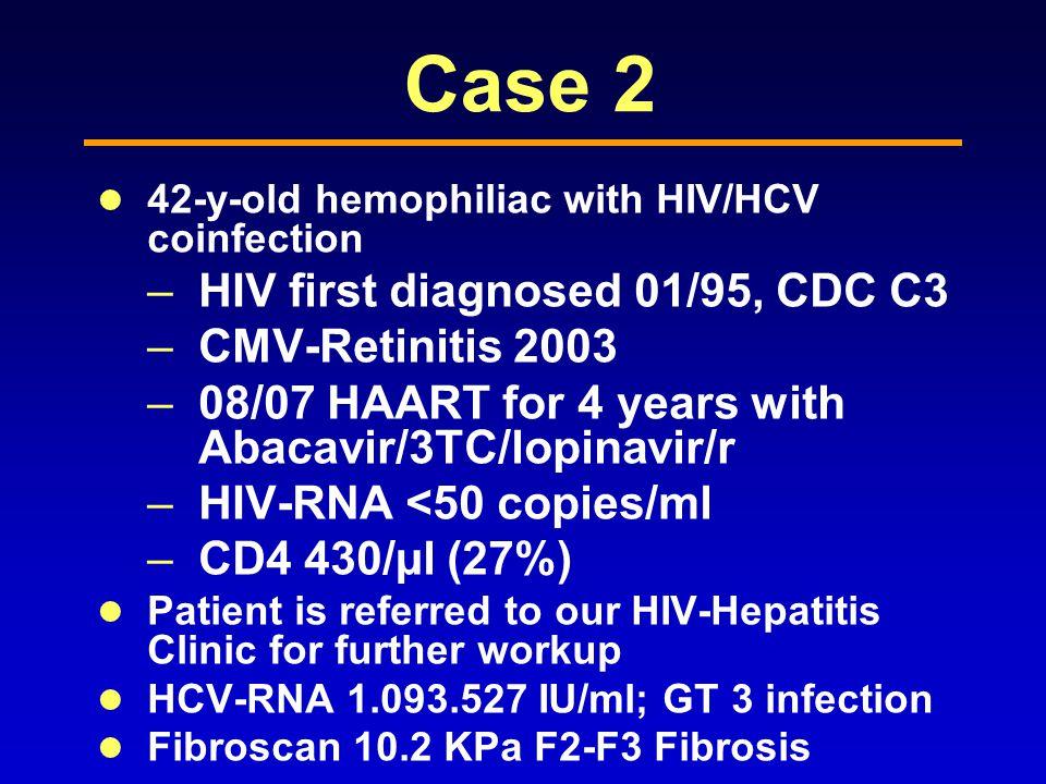 Case 2 HIV first diagnosed 01/95, CDC C3 CMV-Retinitis 2003