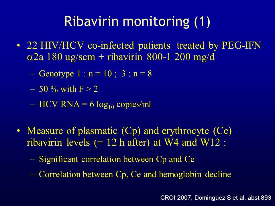 Ribavirin monitoring (1)